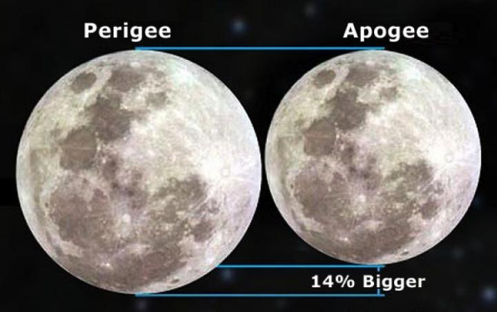 perigee-apogee_full_width
